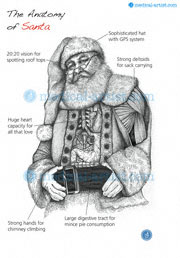 The anatomy of Santa